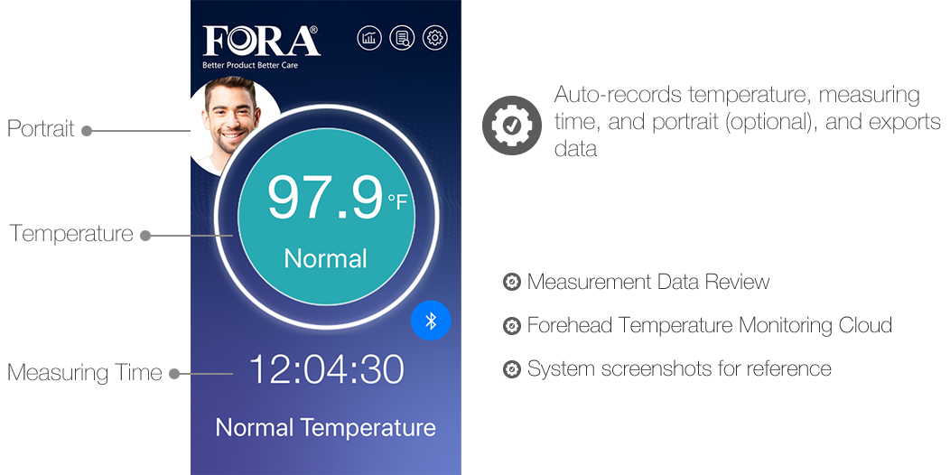 Auto-records temperature, measuring time, and portrait (optional), and exports data